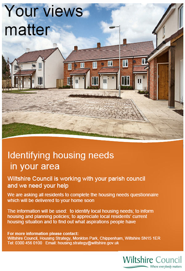 housing survey poster